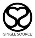 Shop Gourmet at Single source
